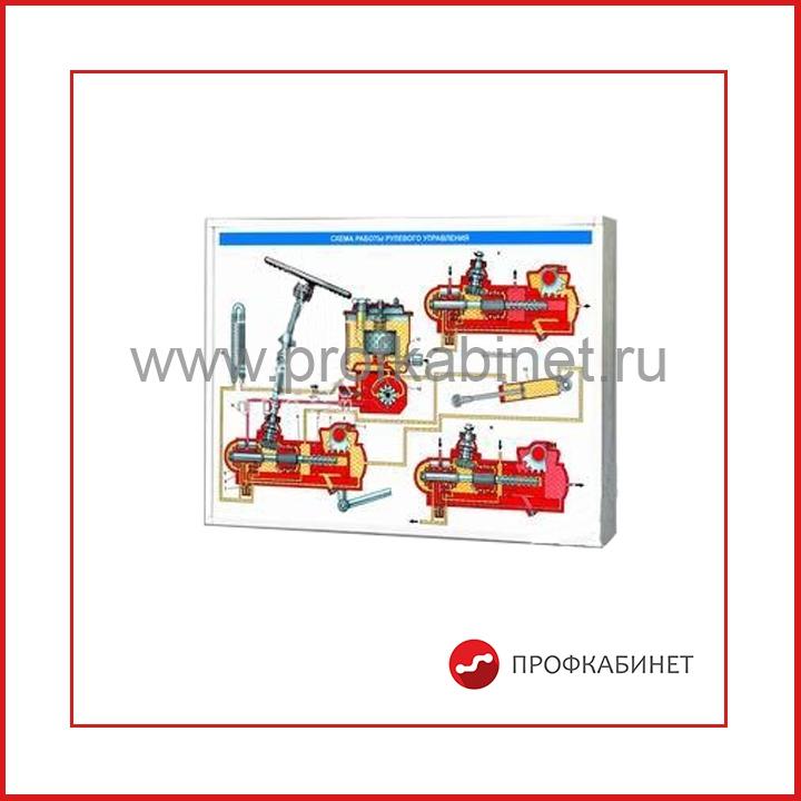 Стенд-планшет светодинамический «Рулевое управление с ГУР грузового автомобиля»