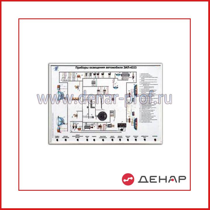 Стенд-планшет светодинамический «Приборы освещения автомобиля ЗИЛ - 4333»