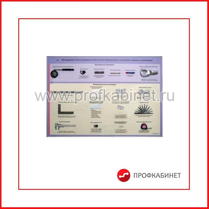 Типовой комплект учебного оборудования «Активно-адаптивные электрические сети», исполнение настольное, ААС-НН