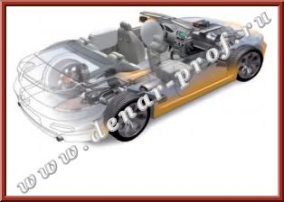 Лаборатория вспомогательного электрооборудования автомобиля